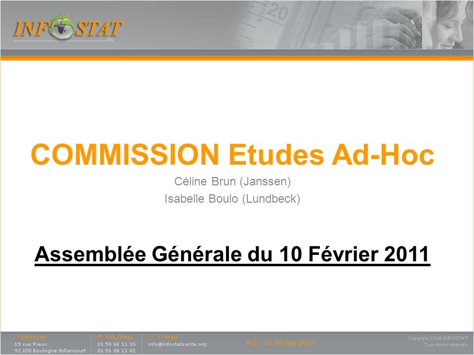 COMMISSION Etudes Ad-Hoc Assemblée Générale du 10 Février 2011