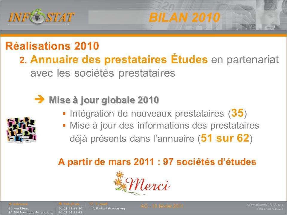 A partir de mars 2011 : 97 sociétés d'études