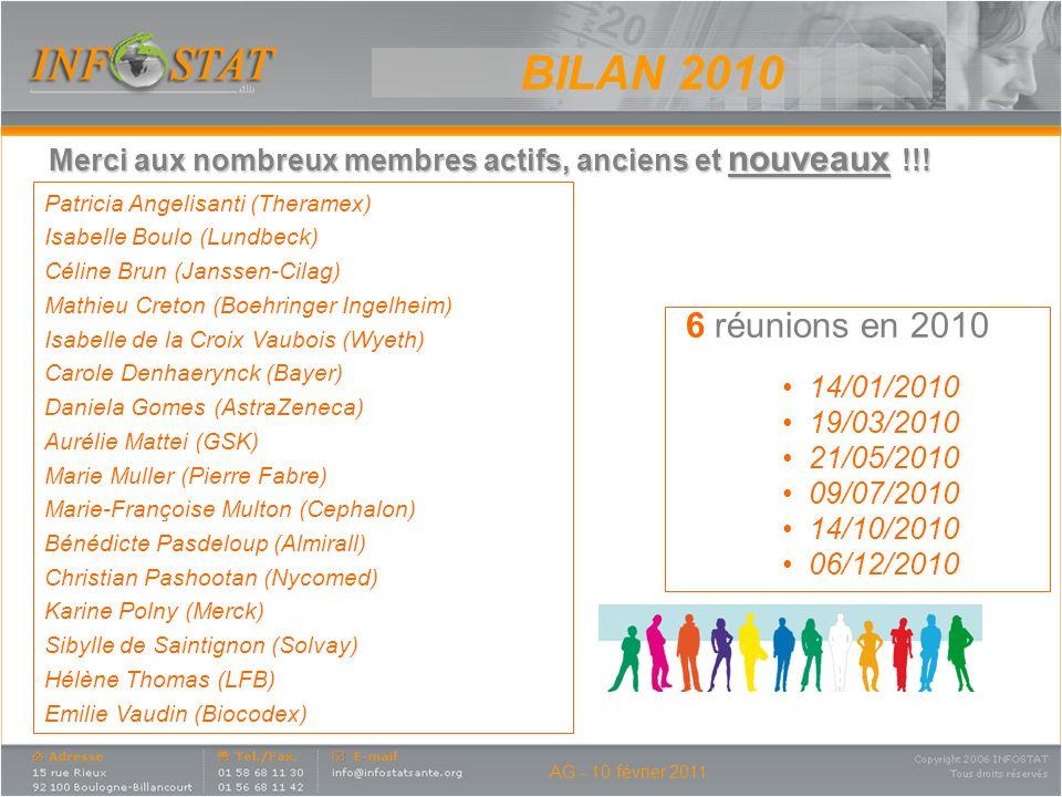 BILAN 2010 Merci aux nombreux membres actifs, anciens et nouveaux !!! Patricia Angelisanti (Theramex)