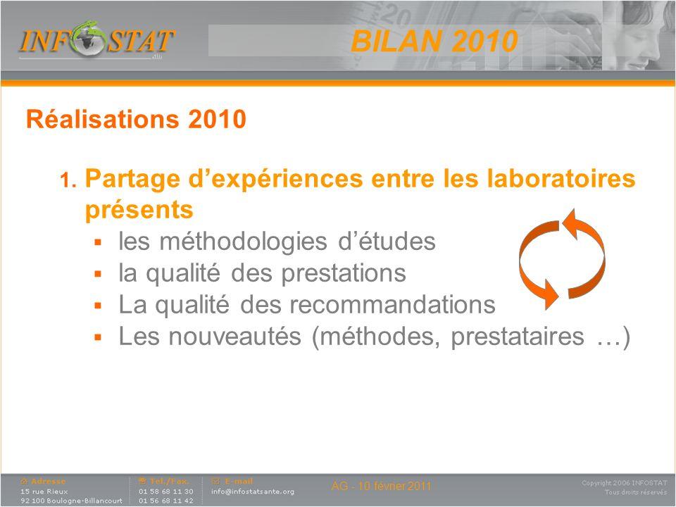 BILAN 2010 Réalisations 2010. Partage d'expériences entre les laboratoires présents. les méthodologies d'études.