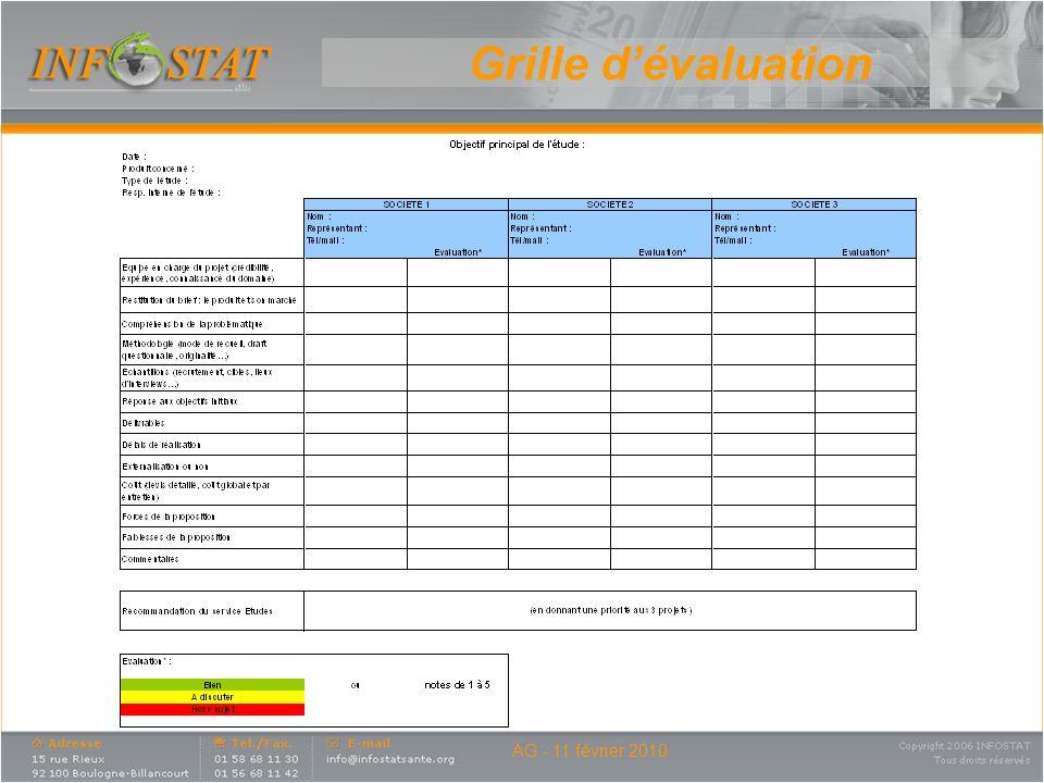 Grille d'évaluation AG - 11 février 2010