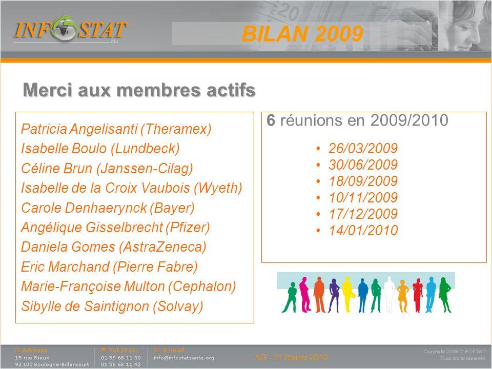 BILAN 2009 Merci aux membres actifs 6 réunions en 2009/2010
