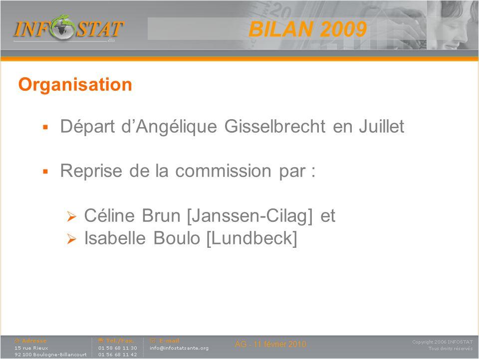 BILAN 2009 Organisation Départ d'Angélique Gisselbrecht en Juillet