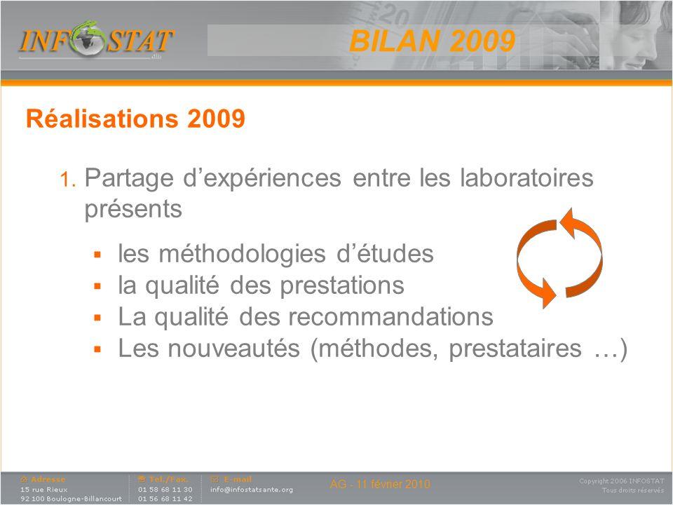 BILAN 2009 Réalisations 2009. Partage d'expériences entre les laboratoires présents. les méthodologies d'études.