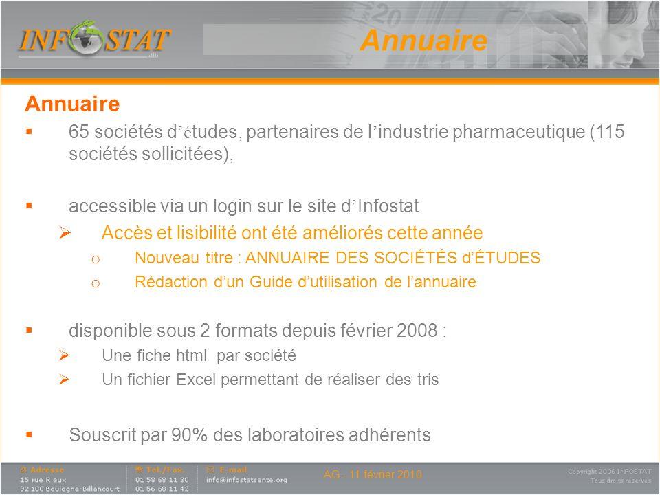 Annuaire Annuaire. 65 sociétés d'études, partenaires de l'industrie pharmaceutique (115 sociétés sollicitées),
