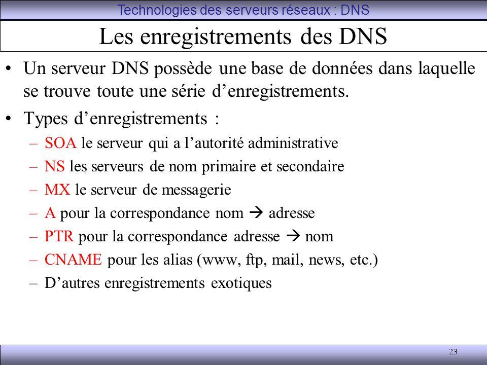 Les enregistrements des DNS