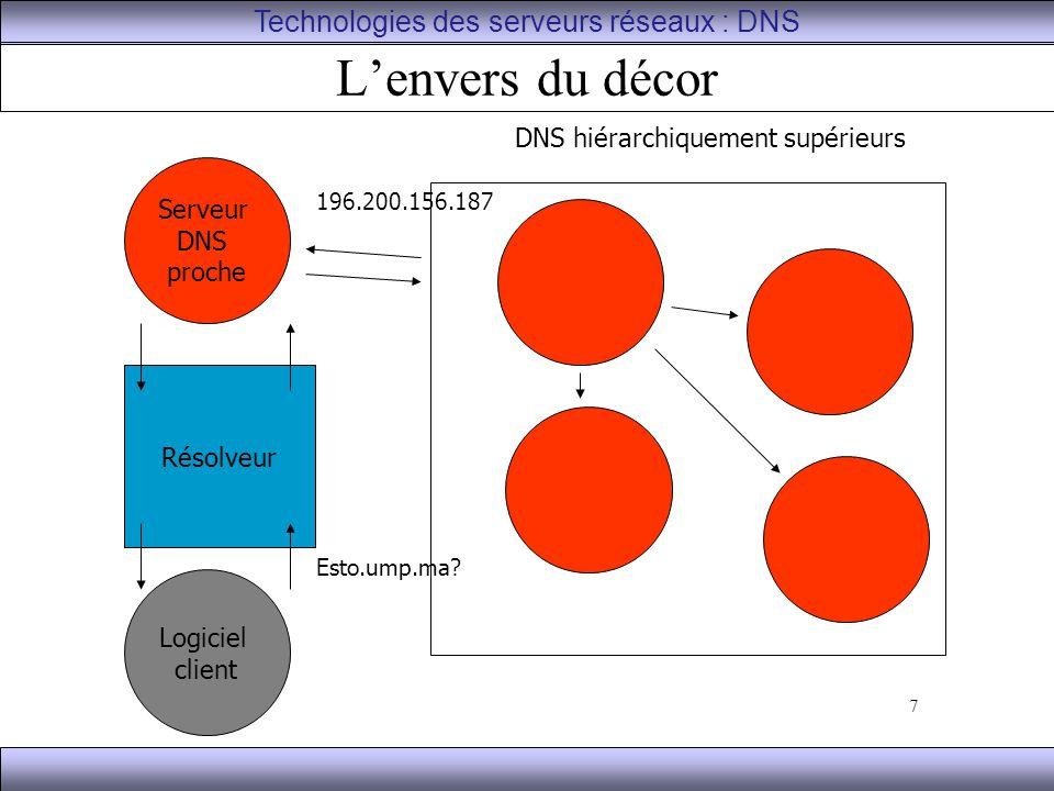 L'envers du décor Technologies des serveurs réseaux : DNS