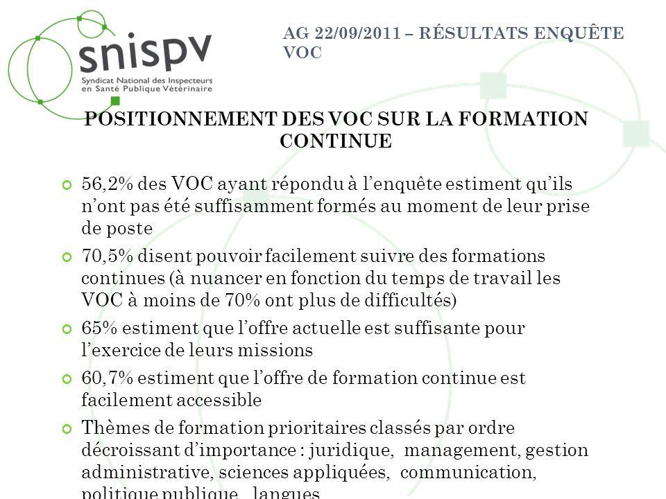 POSITIONNEMENT DES VOC SUR LA FORMATION CONTINUE