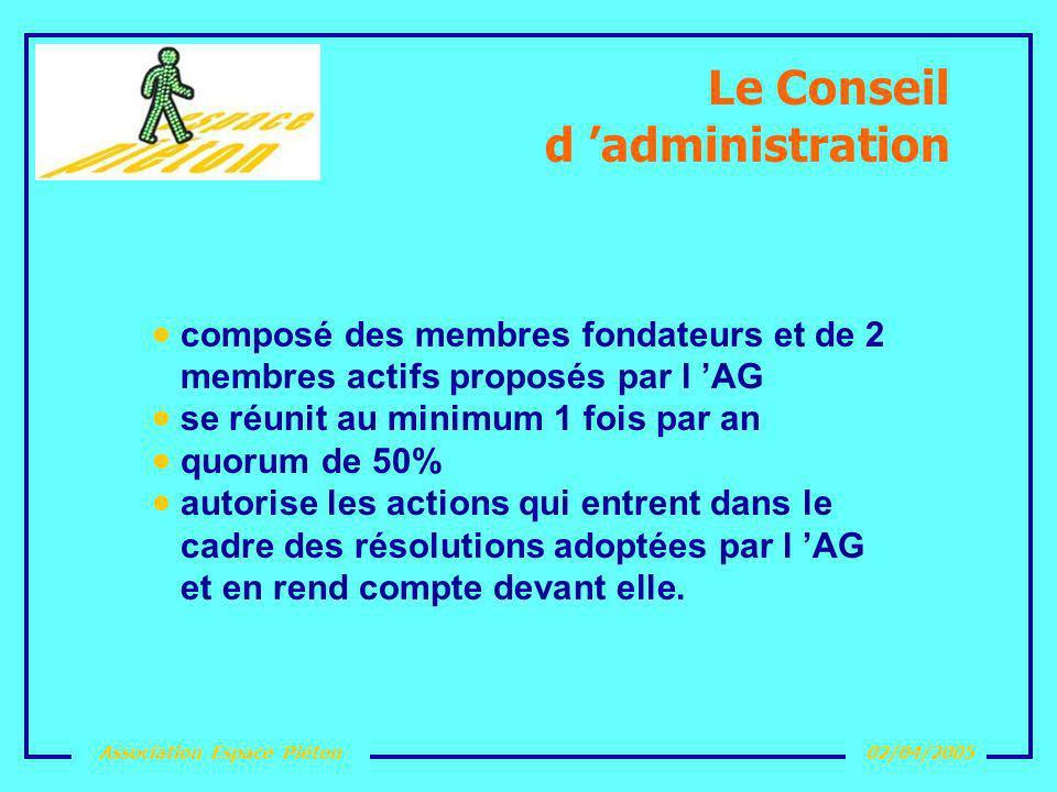 Le Conseil d 'administration