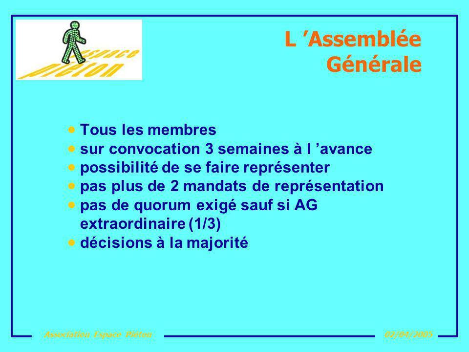 L 'Assemblée Générale Tous les membres