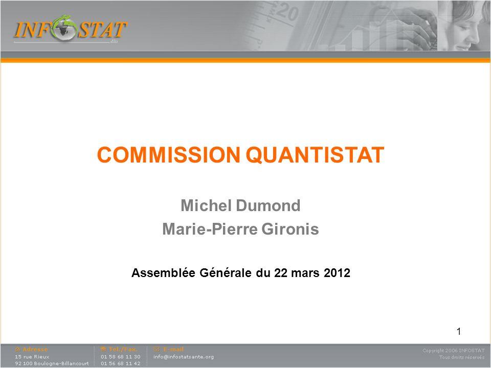 COMMISSION QUANTISTAT Assemblée Générale du 22 mars 2012