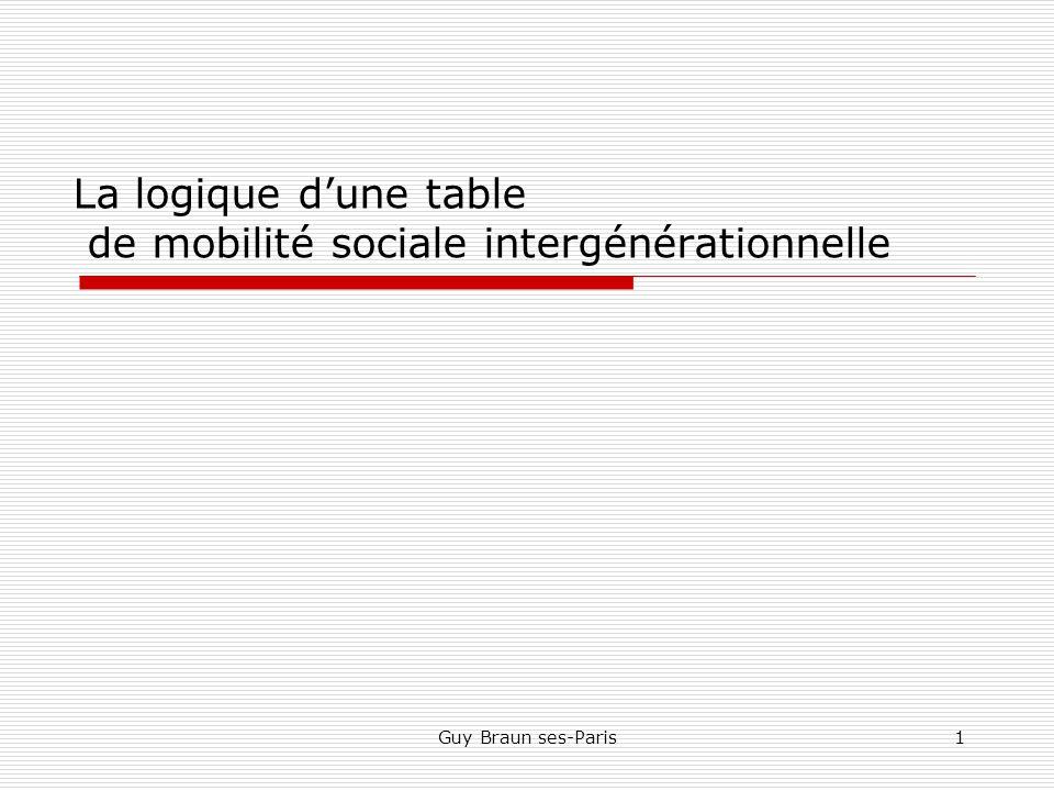 La logique d'une table de mobilité sociale intergénérationnelle