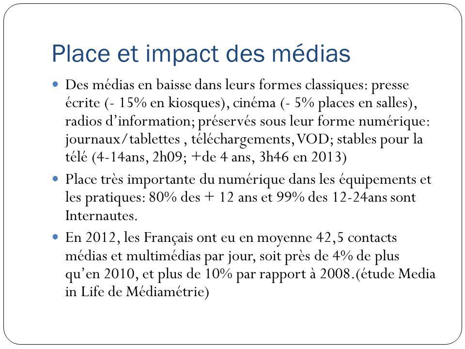 Place et impact des médias