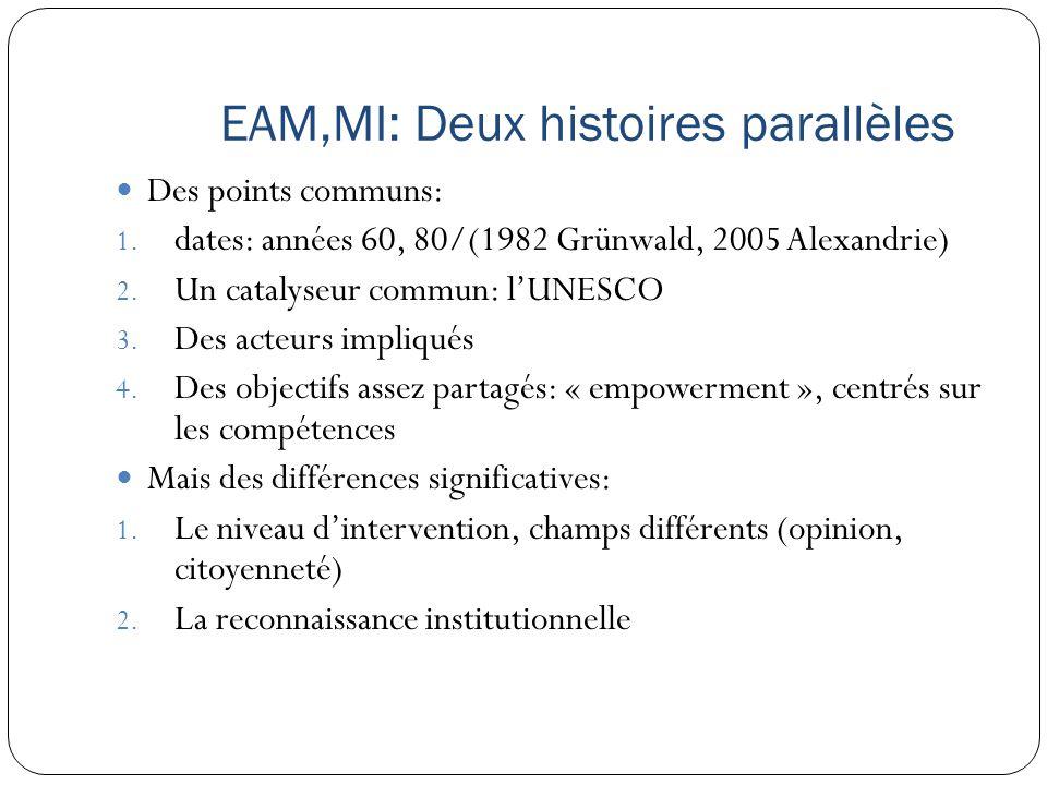 EAM,MI: Deux histoires parallèles