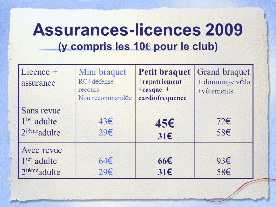 Assurances-licences 2009 (y compris les 10€ pour le club)