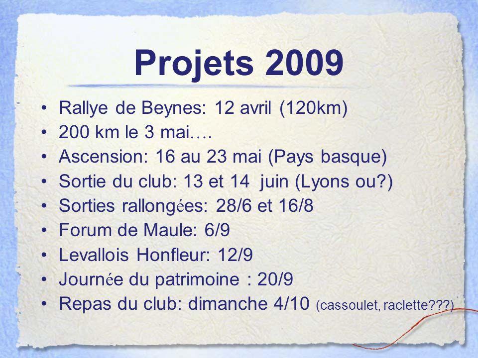 Projets 2009 Rallye de Beynes: 12 avril (120km) 200 km le 3 mai….