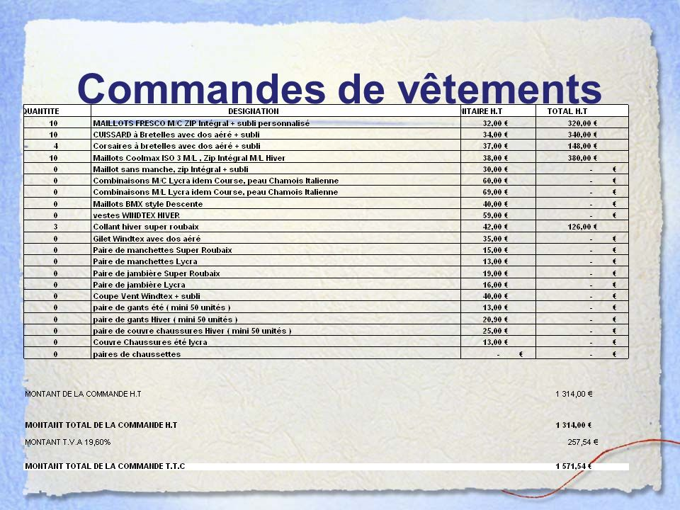 Commandes de vêtements