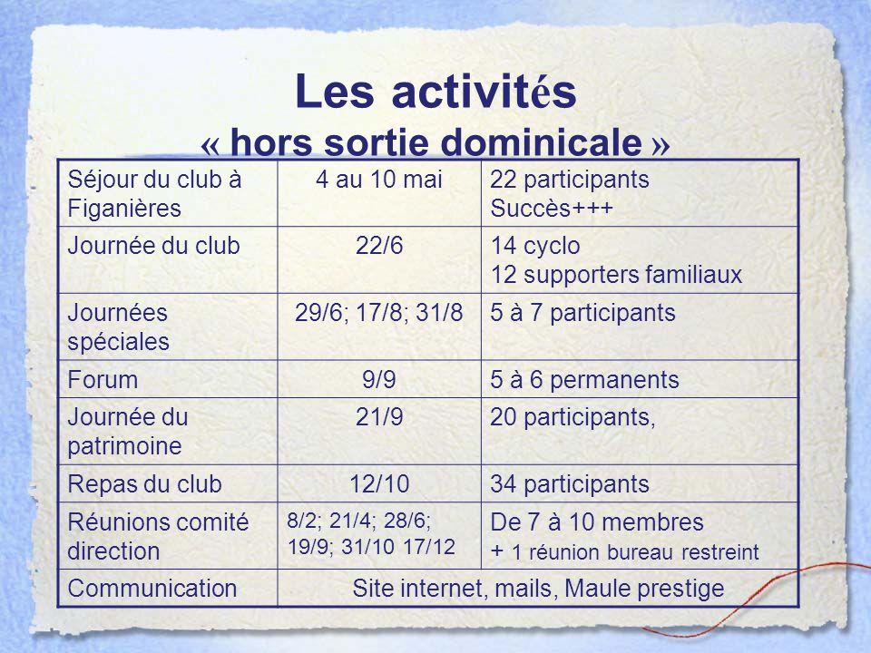 Les activités « hors sortie dominicale »