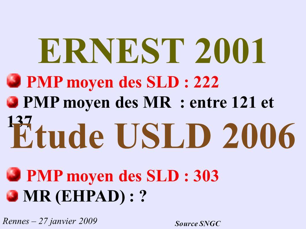 ERNEST 2001 Etude USLD 2006 PMP moyen des SLD : 222