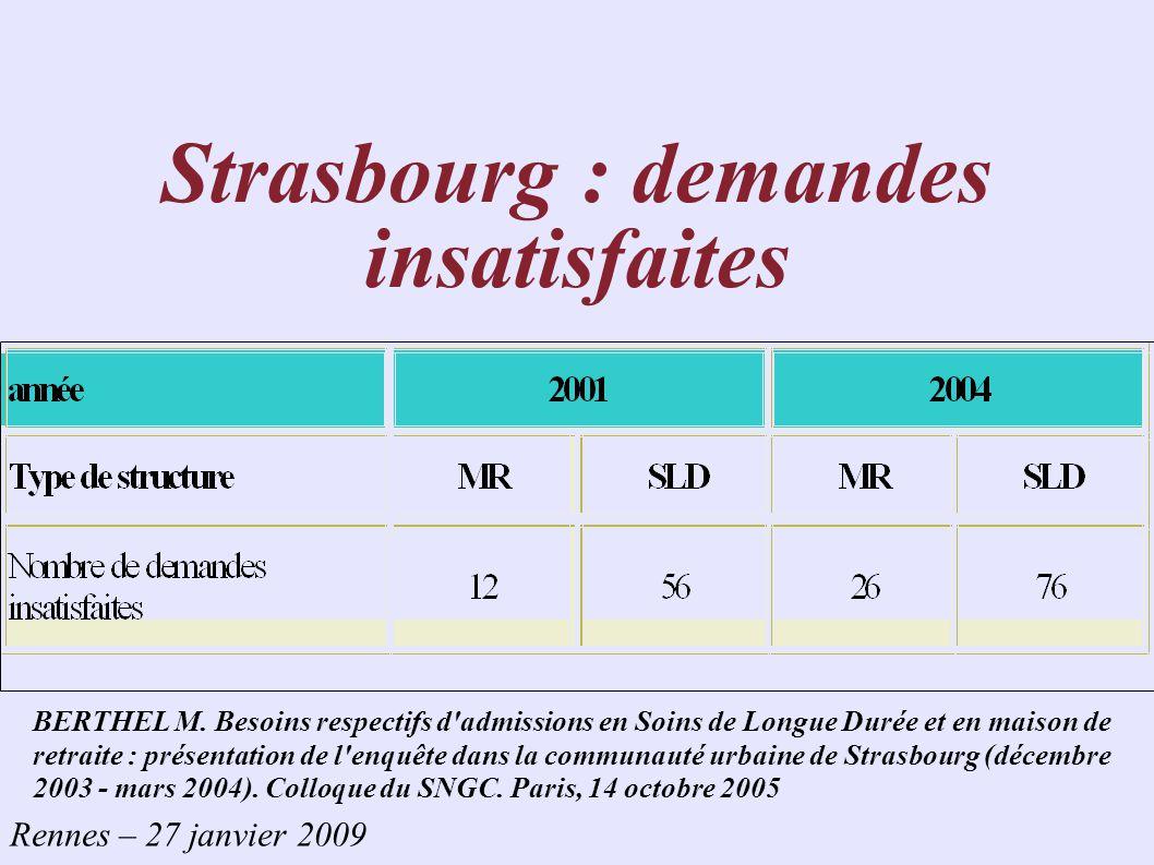 Strasbourg : demandes insatisfaites