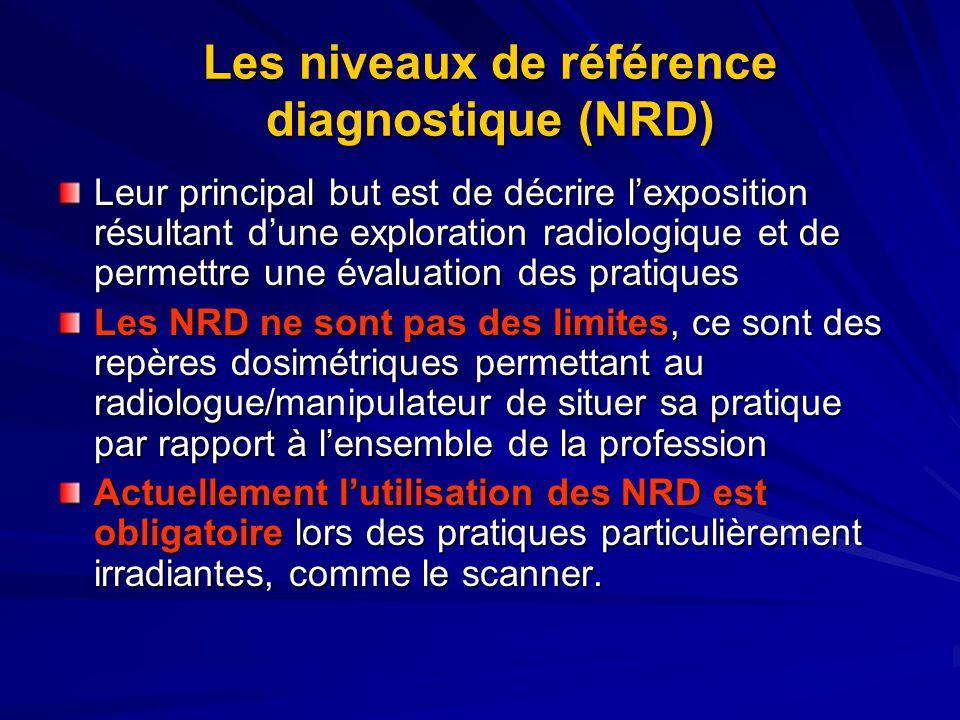 Les niveaux de référence diagnostique (NRD)