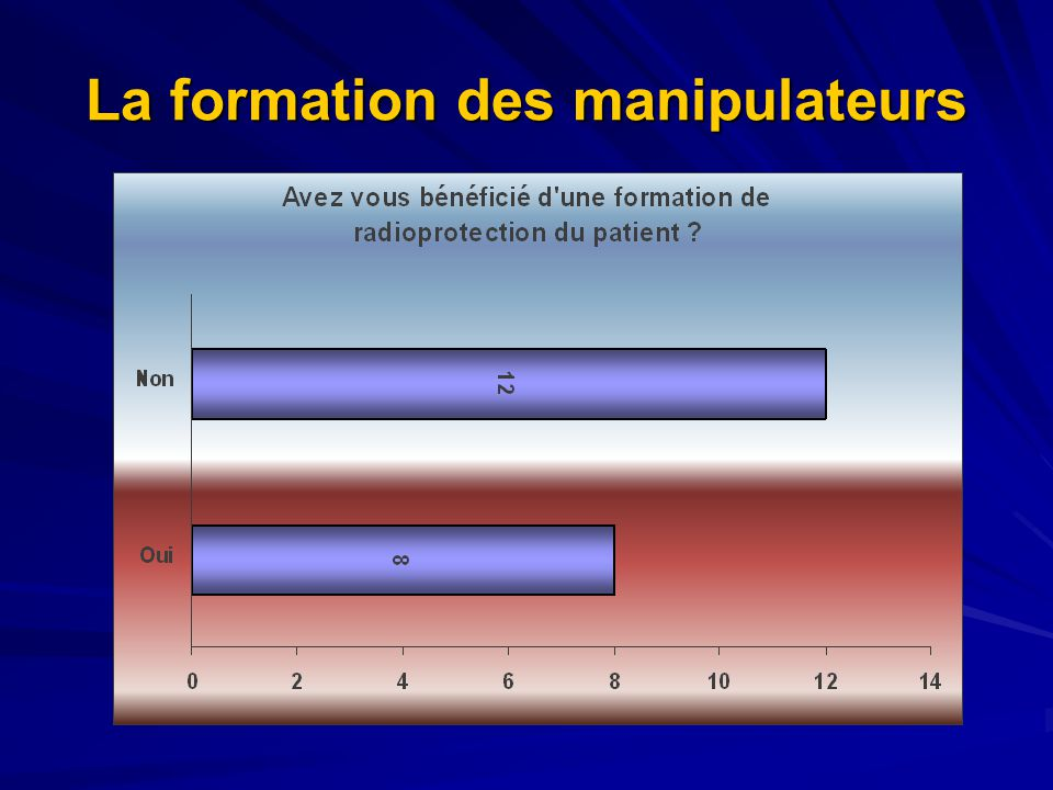 La formation des manipulateurs