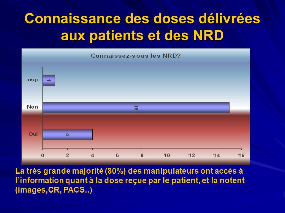 Connaissance des doses délivrées aux patients et des NRD