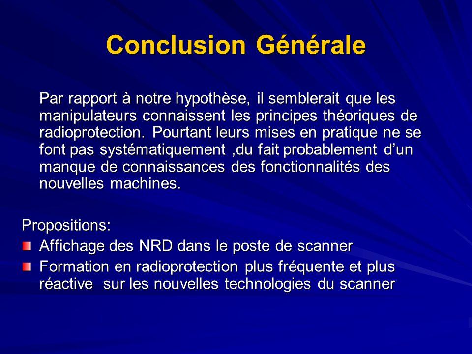 Conclusion Générale Propositions: