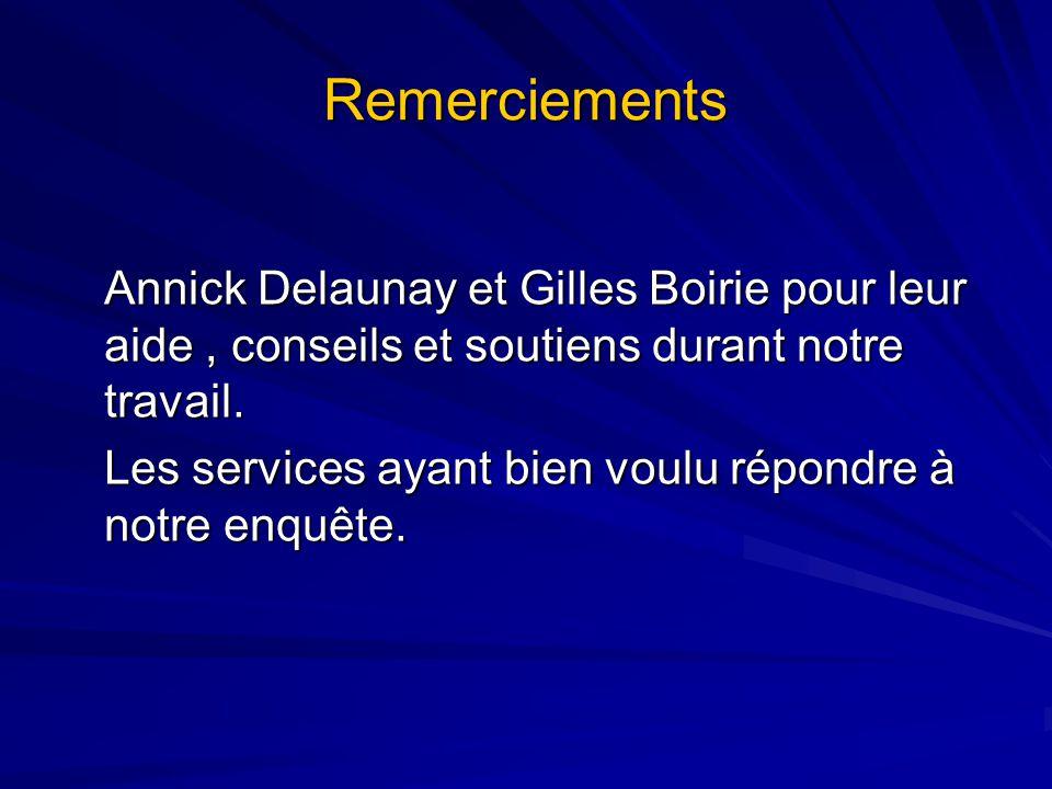 Remerciements Annick Delaunay et Gilles Boirie pour leur aide , conseils et soutiens durant notre travail.