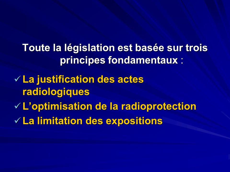Toute la législation est basée sur trois principes fondamentaux :