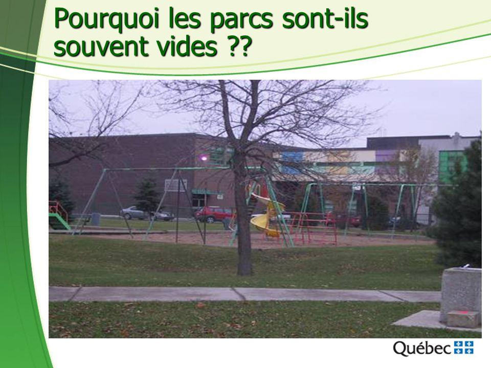 Pourquoi les parcs sont-ils souvent vides