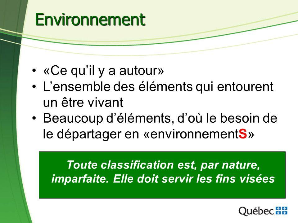 Environnement «Ce qu'il y a autour»