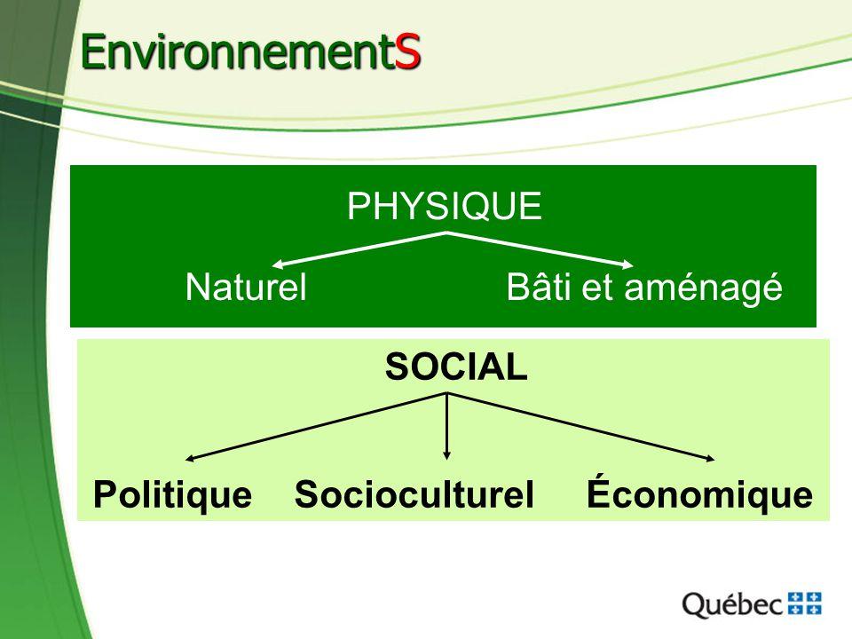 EnvironnementS PHYSIQUE Naturel Bâti et aménagé SOCIAL