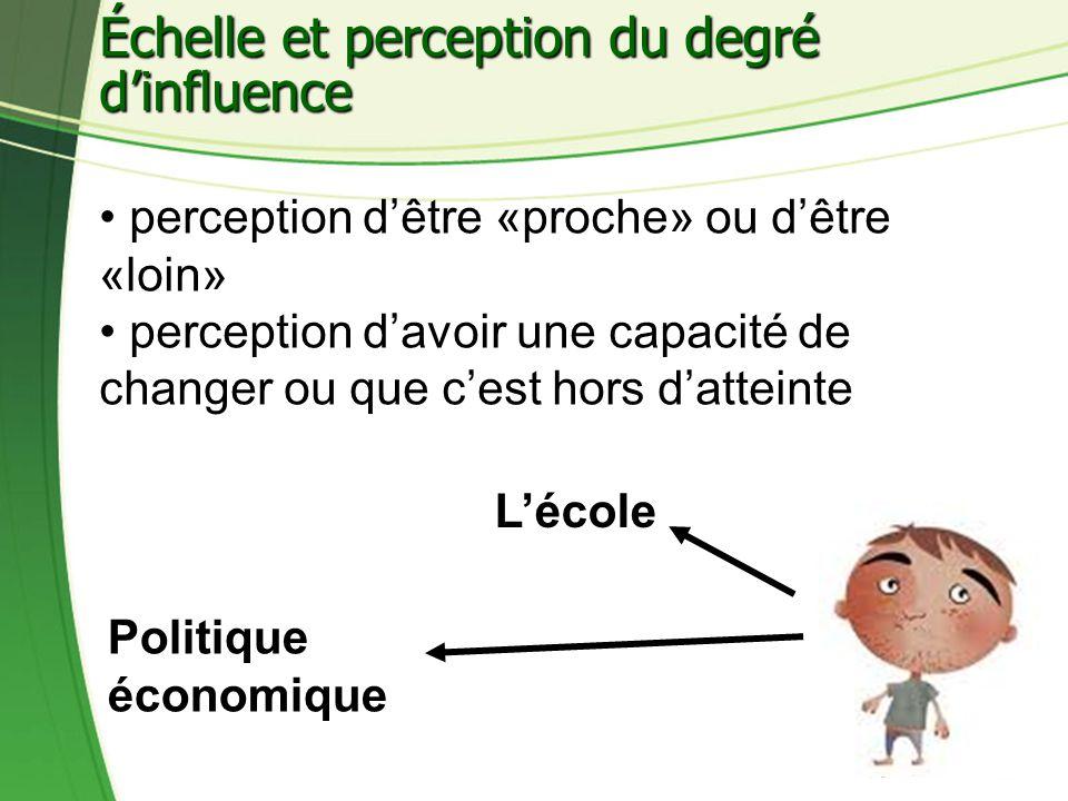Échelle et perception du degré d'influence