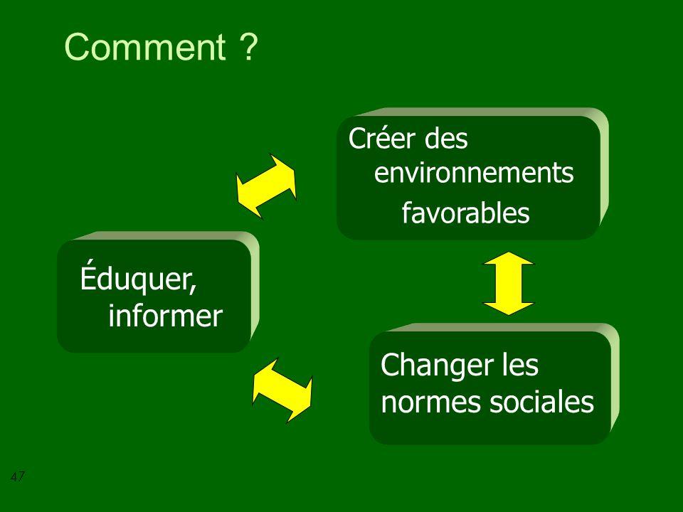 Comment Éduquer, informer Changer les normes sociales