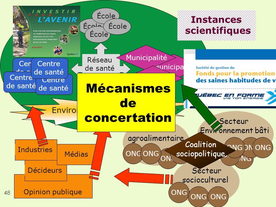 Mécanismes de concertation Instances scientifiques
