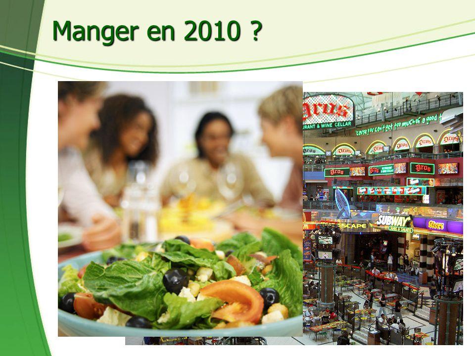 Manger en 2010
