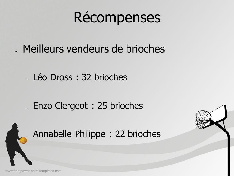 Récompenses Meilleurs vendeurs de brioches Léo Dross : 32 brioches
