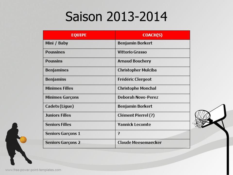 Saison 2013-2014 EQUIPE COACH(S) Mini / Baby Benjamin Borkert