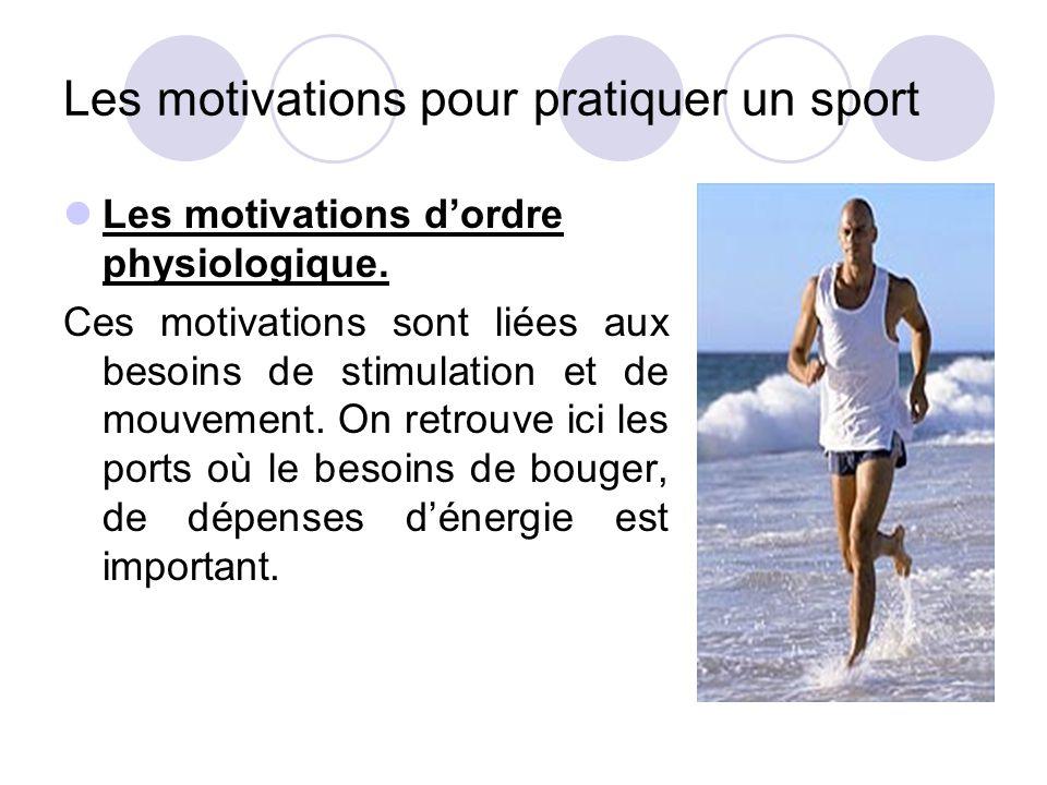 Les motivations pour pratiquer un sport