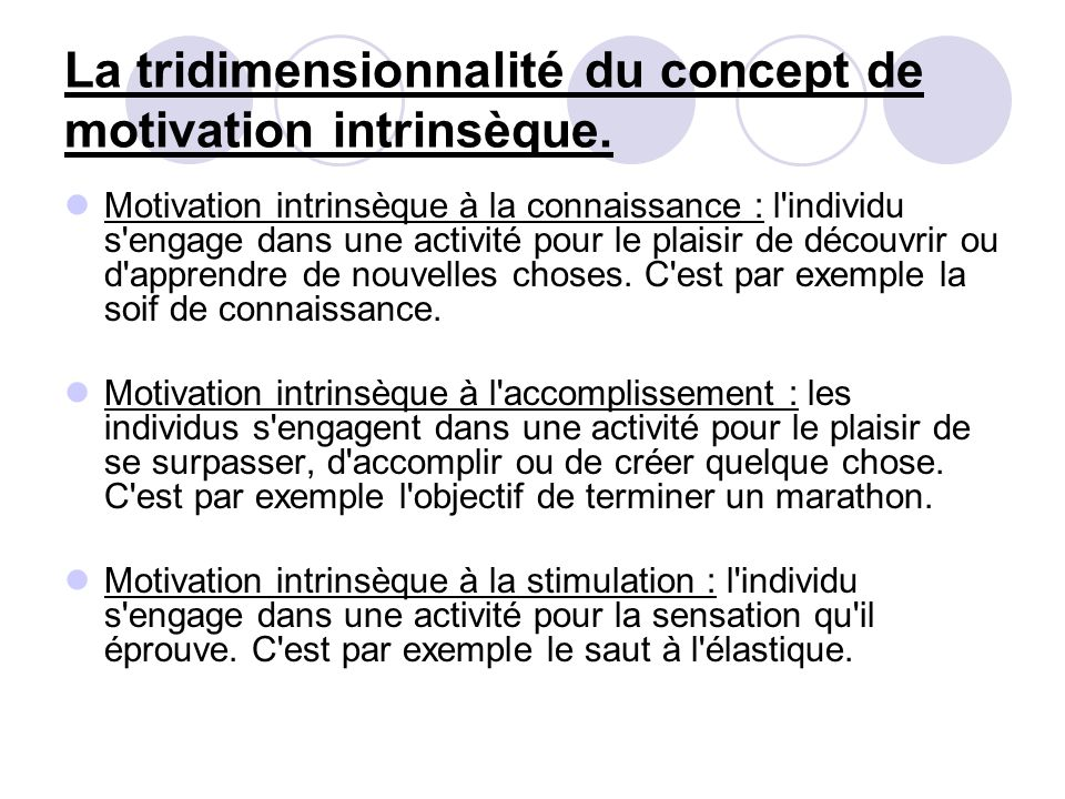 La tridimensionnalité du concept de motivation intrinsèque.