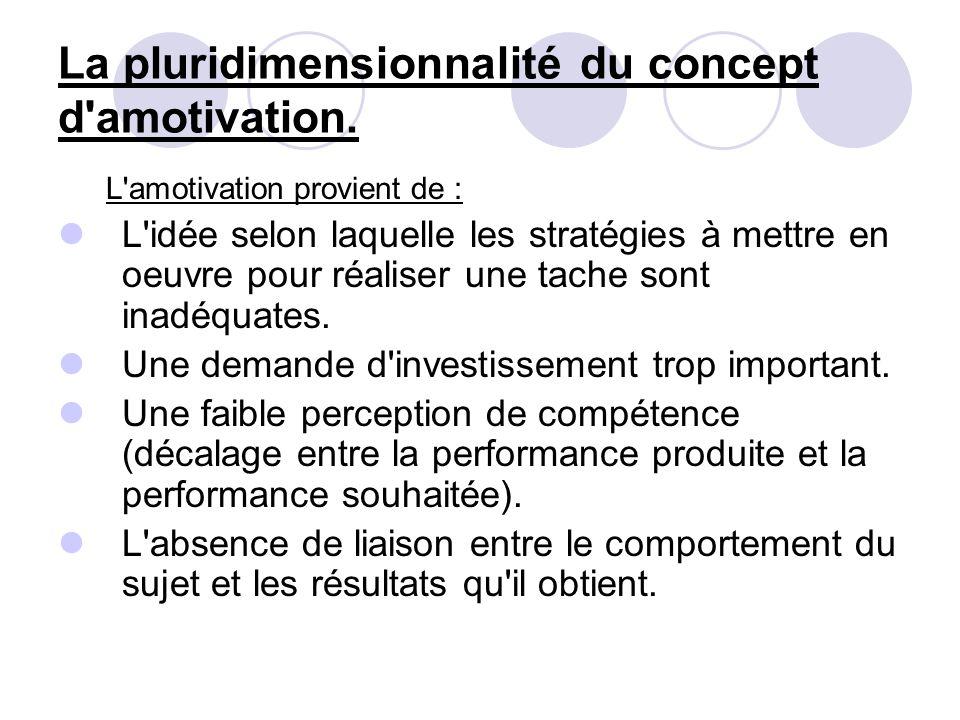La pluridimensionnalité du concept d amotivation.