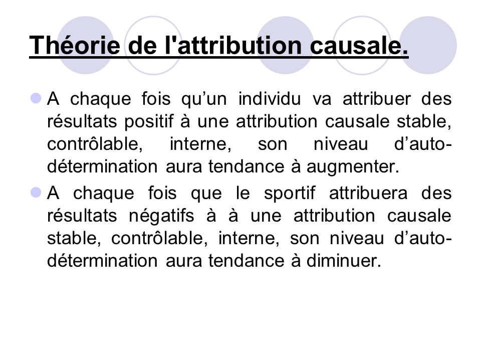 Théorie de l attribution causale.