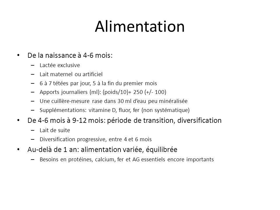 Alimentation De la naissance à 4-6 mois: