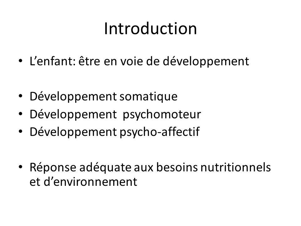 Introduction L'enfant: être en voie de développement