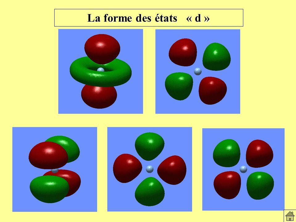 La forme des états « d » La forme des états « d »
