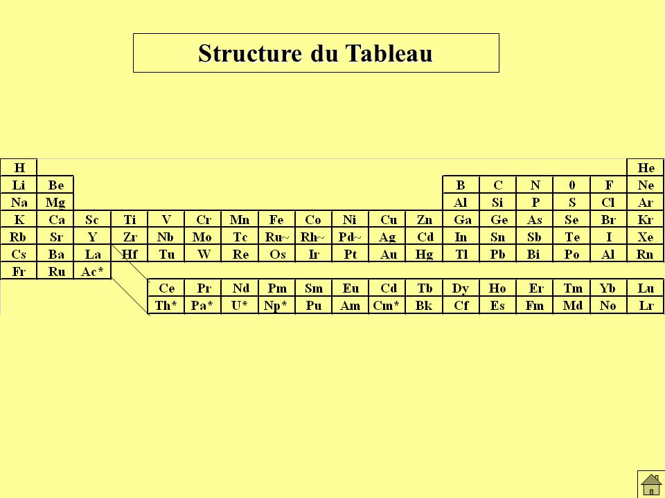 Structure du tableau (élement)