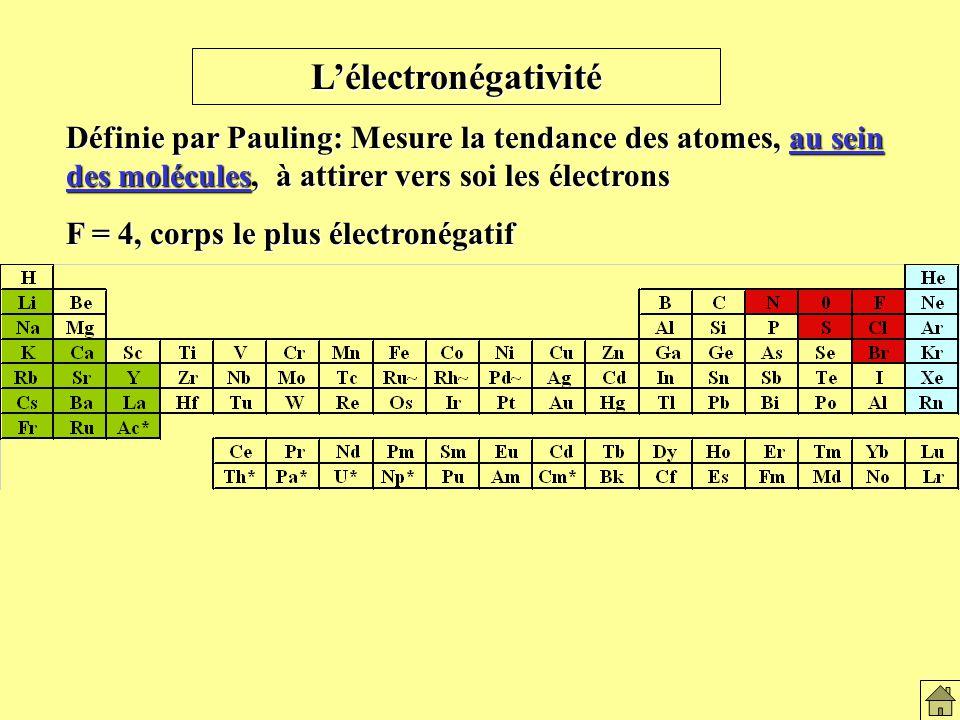 L 'électronégativité de Mulliken