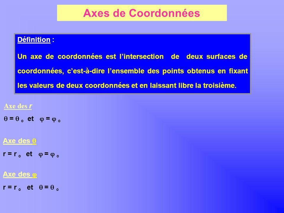 Axes de Coordonnées Définition :