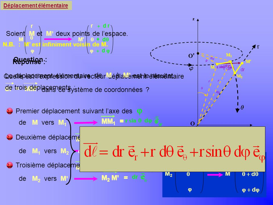 j r Soient M et M deux points de l'espace. r j Question : Réponse : q